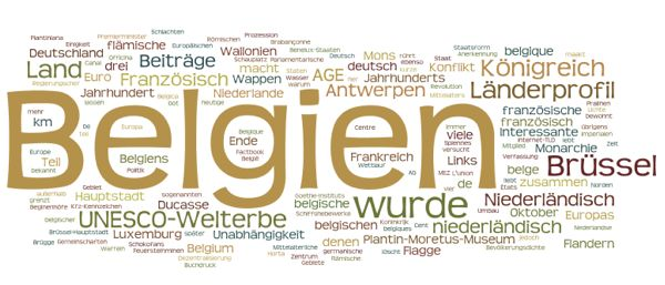 World Heritage in Belgium (Wordle)