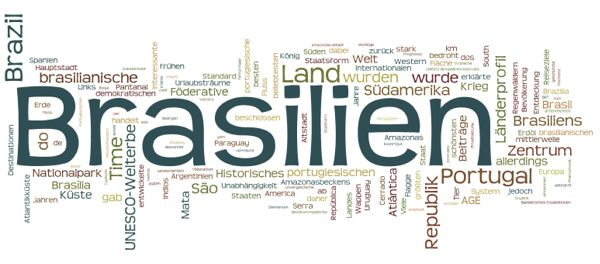 World Heritage in Brazil (Wordle)