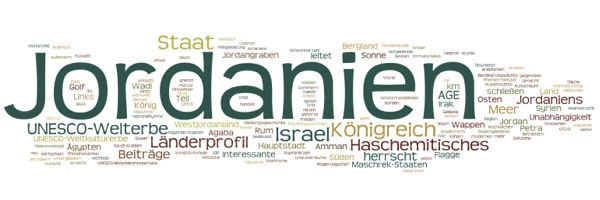 World Heritage in Jordanien (Wordle)