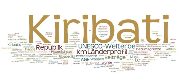 World Heritage in Kiribati (Wordle)