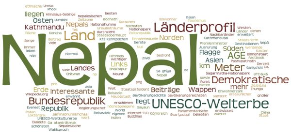 World Heritage in Nepal (Wordle)
