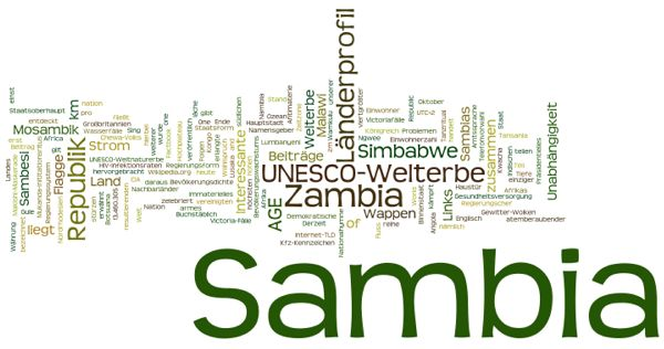 World Heritage in Zambia (Wordle)